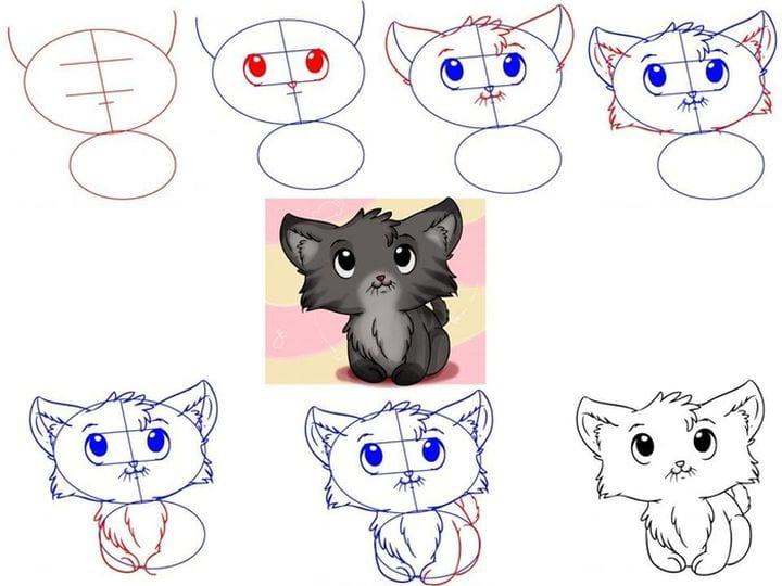 Как нарисовать котенка мультяшного