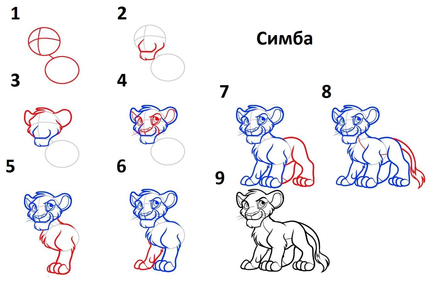 как нарисовать Симбу