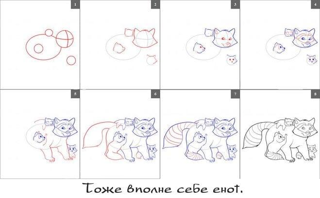 -нарисовать-семью-енотов Как нарисовать енота